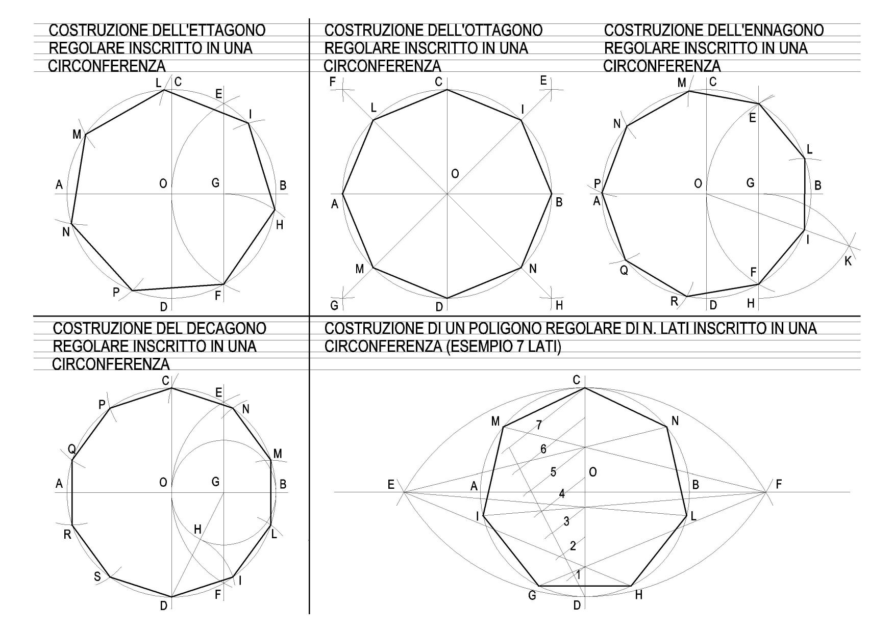 Disegno 1 for Come disegnare piani di costruzione